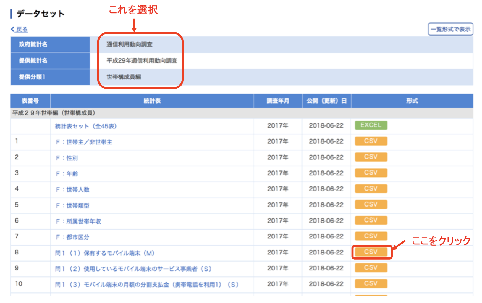 平成29年通信利用動向調査_保有するモバイル端末のデータセット