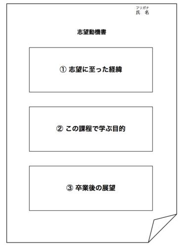 早稲田大学人間科学部eスクール _志望動機書の書き方