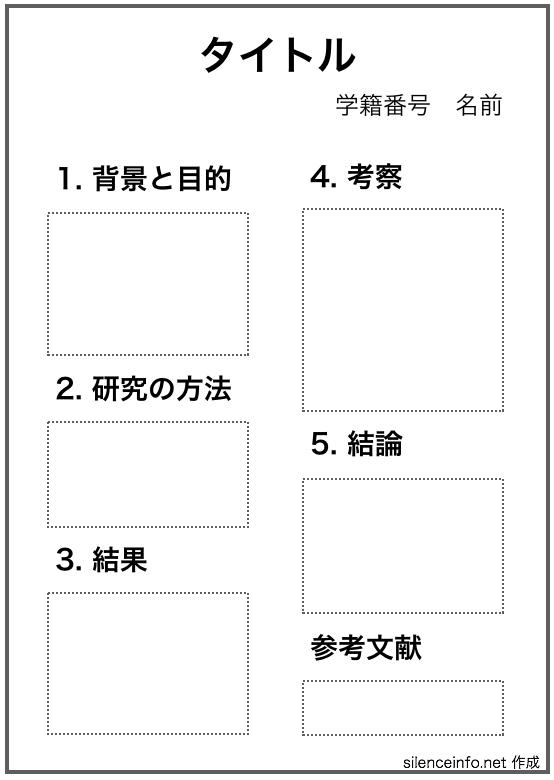 卒業論文の要旨を1ページにまとめた例